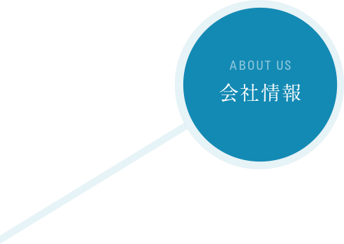 ABOUT US 会社情報